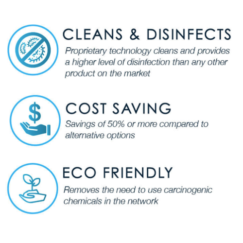 clean cost eco